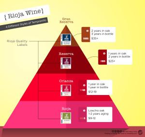 Image courtesy of WineFolly.com